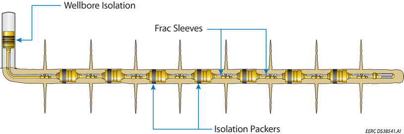 gas production diagram with Pletiontechnologies on Porosity And Permeability 2 moreover Cement Production Process additionally X6899e04 together with pletiontechnologies moreover Natural Gas 101 An Introduction To The Natural Gas Industry.